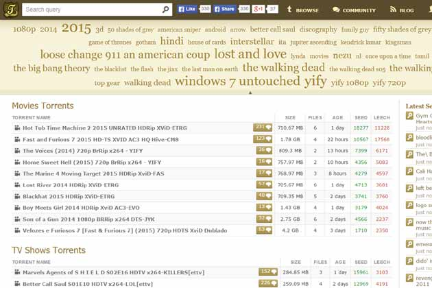 kickass torrents 2015