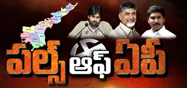 ABN Andhrajyothi Survey on Andhra Politics