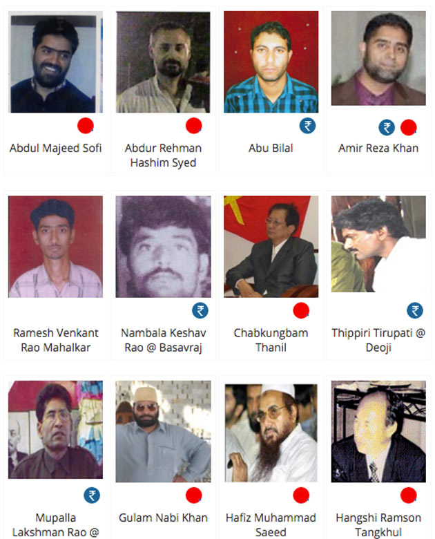India Most Wanted Criminals List   Most Wanted Crinimals