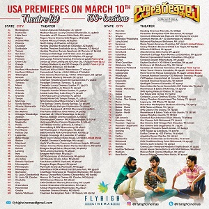 JathiRatnalu the Fun Ratnalu USA theaters list