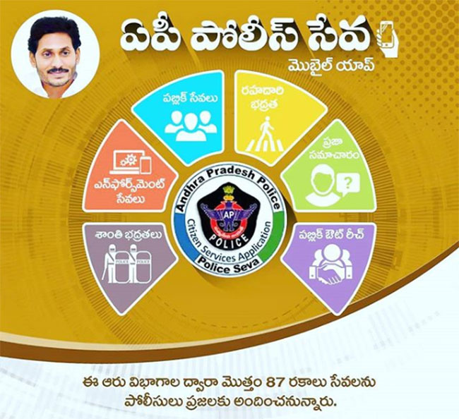 Innovative app for the first time in the country ... AP Police credit
